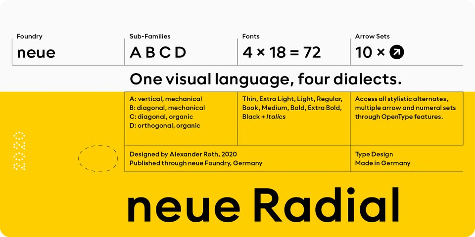 Neue Radial font page