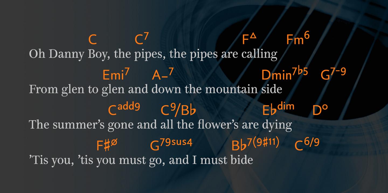 Chord Symbols Desktop Font Myfonts
