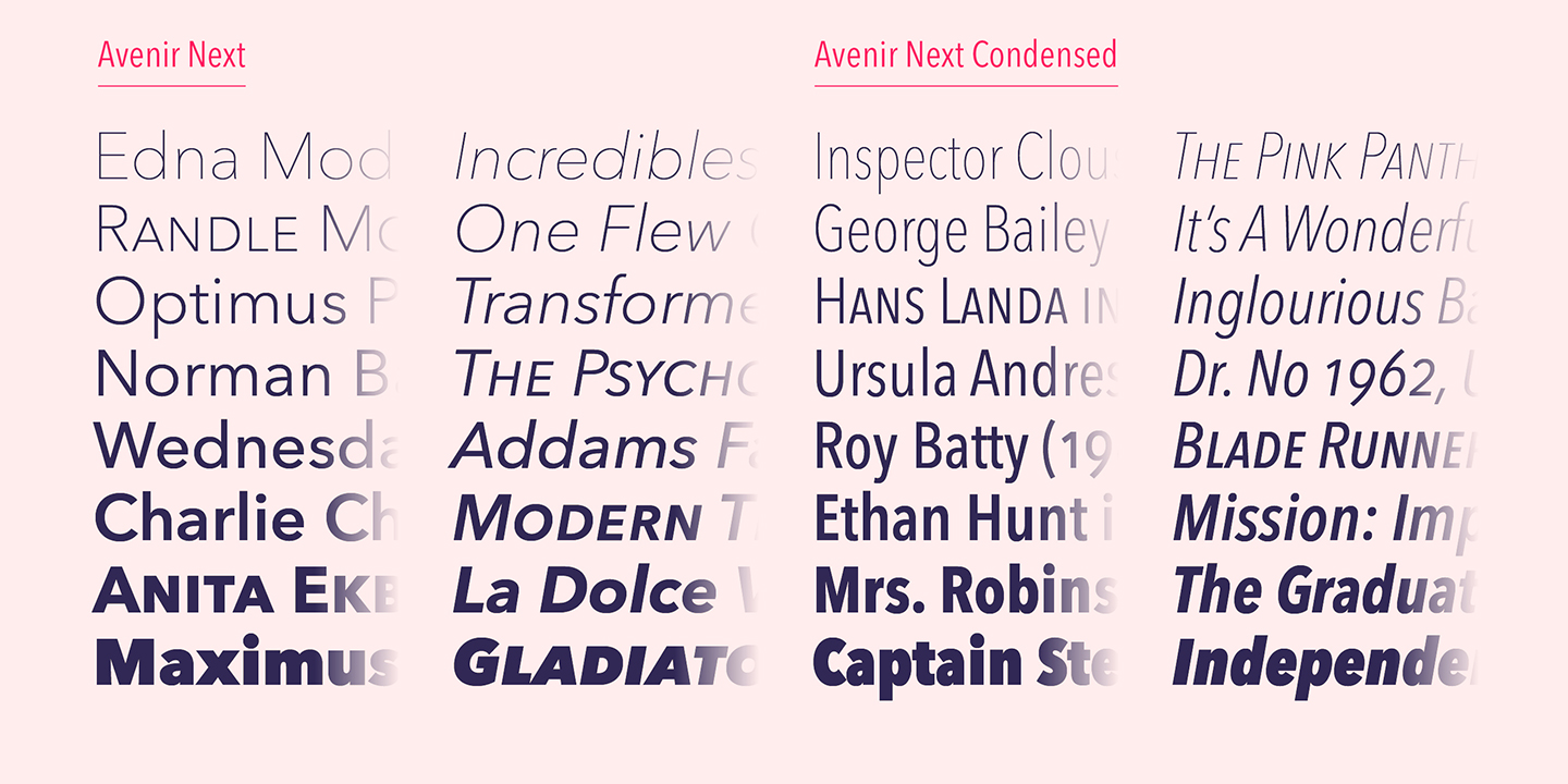 The 50 most popular fonts on the web « MyFonts