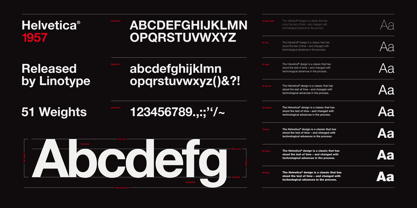 Linotype « MyFonts