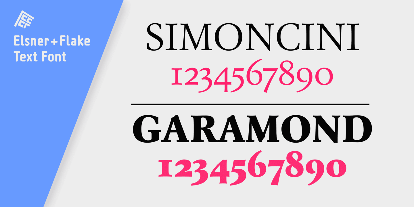 Claude Garamond « MyFonts