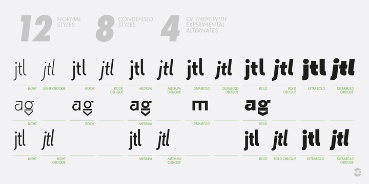 Futura ND Alternate | Webfont & Desktop font | MyFonts