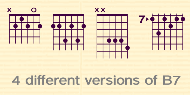 Guitar Chords™ - Webfont & Desktop font « MyFonts