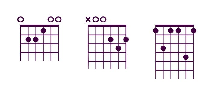 Guitar Chords Webfont Desktop Font Myfonts