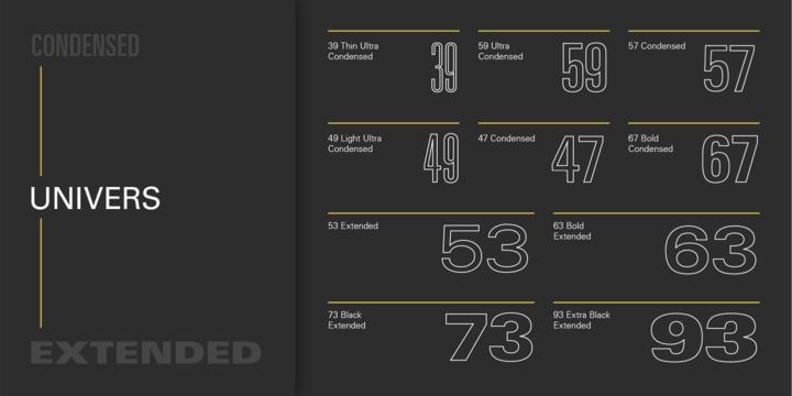 Univers | Webfont & Desktop font | MyFonts