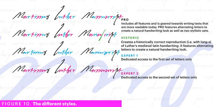 Martin Luther | Webfont & Desktop font | MyFonts