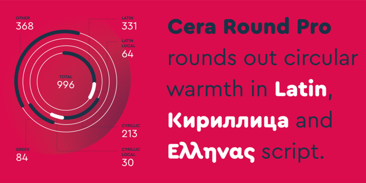 cera round pro regular font free download
