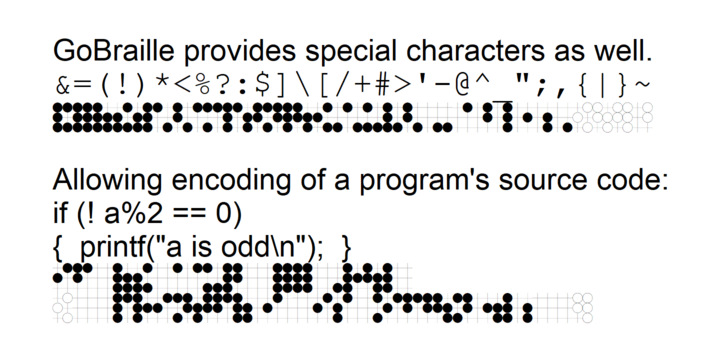 Sienna Coughlan: braille
