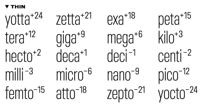 Bb Torsos Pro Webfont Desktop Font Myfonts