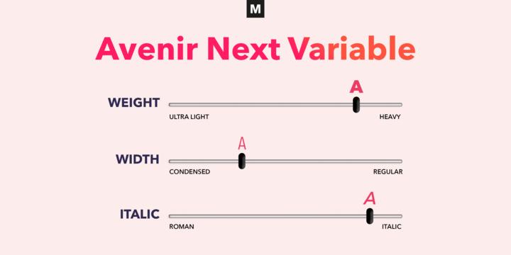 Avenir Next Variable Set | Desktop font | MyFonts