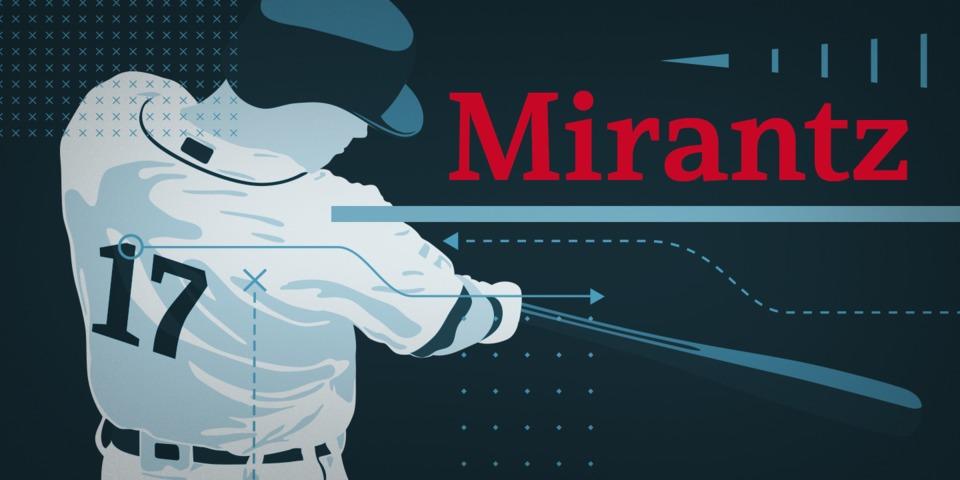 Mirantz font page