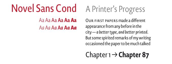 Novel Sans Condensed font sample
