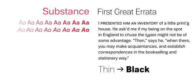 Substance font sample