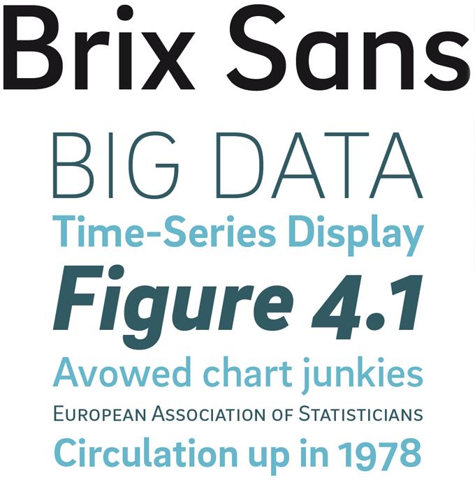 Brix Sans font sample