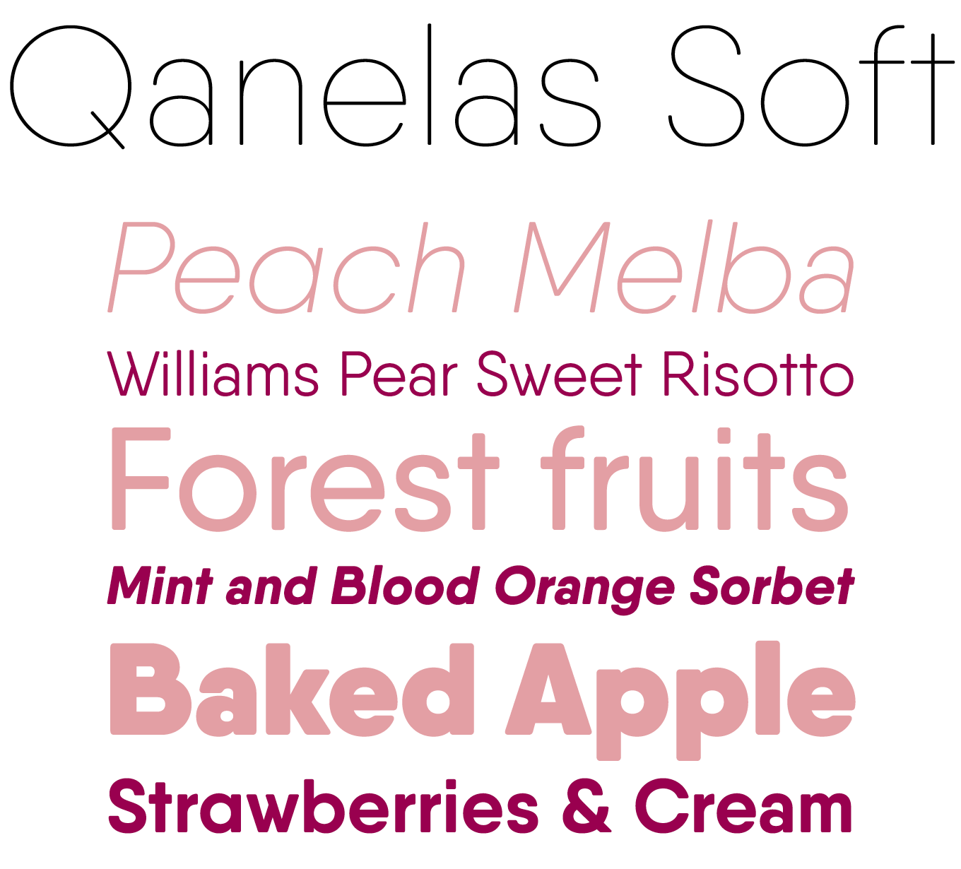 MyFonts: Rising Stars, March 2016