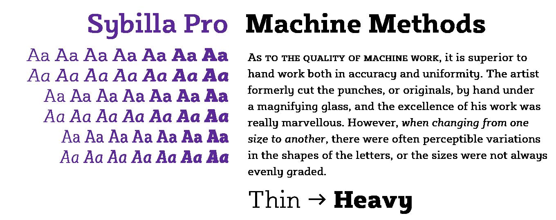 Sybilla Pro Font Sample