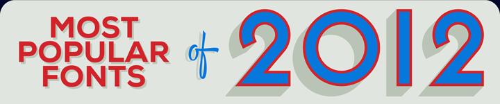 Most Popular Fonts of 2012