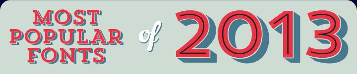 Most Popular Fonts of 2013